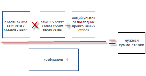 Экстремальный догон - ДЕНЬ 1