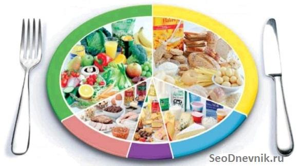 О вреде пищевых добавок