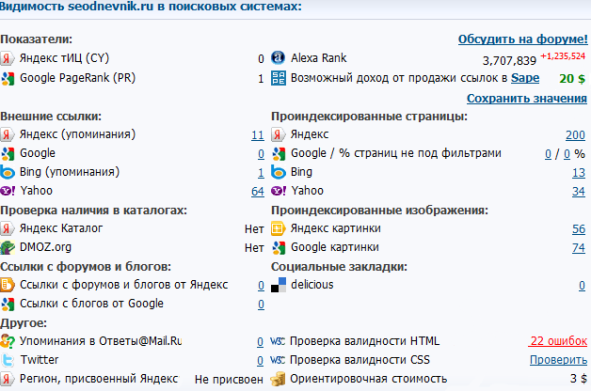 показатели сайта - картинка