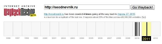 история домена с помощью archive.org