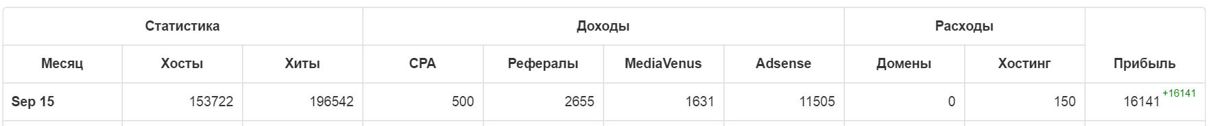 duglas_2