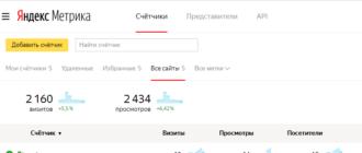 Общая статистика по счетчикам в Яндекс Метрике